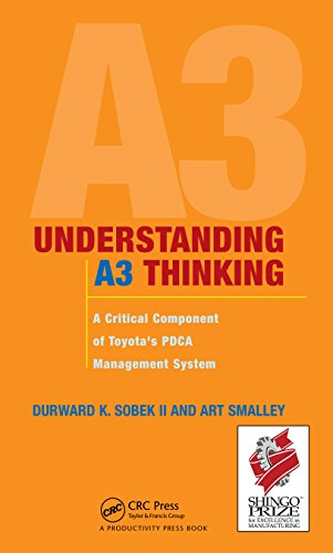Understanding A3 Thinking: A Critical Component of Toyota's PDCA Management System (English Edition)