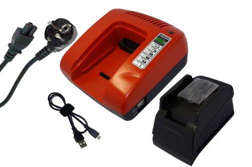 PowerSmart® 18V oplader voor Makita CF, CL DF, GA, GD, HP, HR, HS, UB, VR JR, KP, LXCV, LXDG, LXDT, LXFD, LXLC series