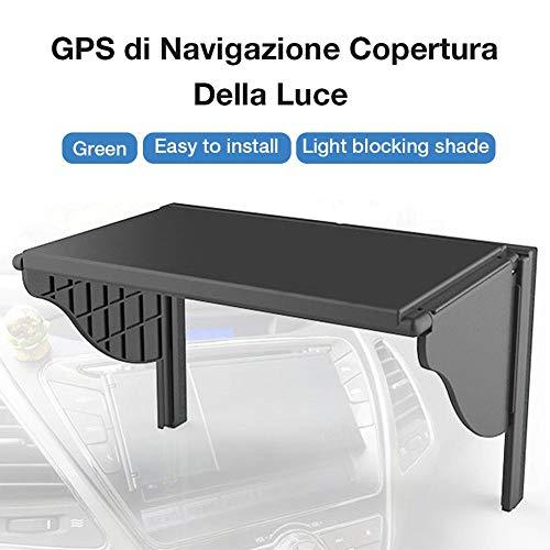Rubyu Universal Blendschutz Navigationsgerät, GPS Sonnenblende, Auto Sonnendach Sonnenschutz Sichtschutz Schwarz