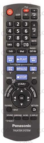 Panasonic N2QAYB000514/N2QAYB000515Fernbedienung für Panasonic DVD-Heimkinosystem, inklusive zwei 121AV AAA-Batterien