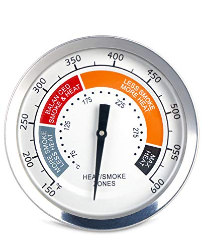 GASPRO Accurate Smoker Thermometer Gauge Replacement for Oklahoma Joe's Smokers, and Most Smokers, Grills with 13/16 Inch Opening (Hole)-Easy to Read