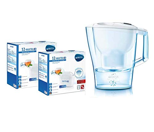 Caraffa BRITA Aluna White Maxtra + 24 FILTRI MAXTRA+, Cartucce per Caraffe Filtranti, 24 Filtri x 24 Mesi (2 Anni) di Acqua Filtrata