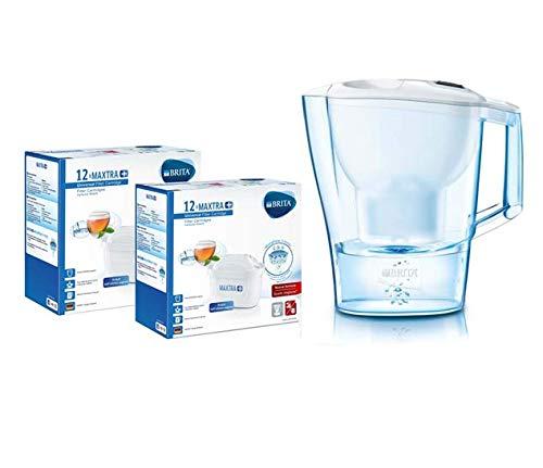 Caraffa BRITA Aluna White Maxtra + 24 filtros Maxtra + cartuchos para jarras filtrantes, 24 filtros x 24 meses (2 años) de agua filtrada