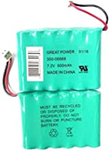 Simply Silver - Honeywell Intrusion 300-06868 Battery For Tss Keypad
