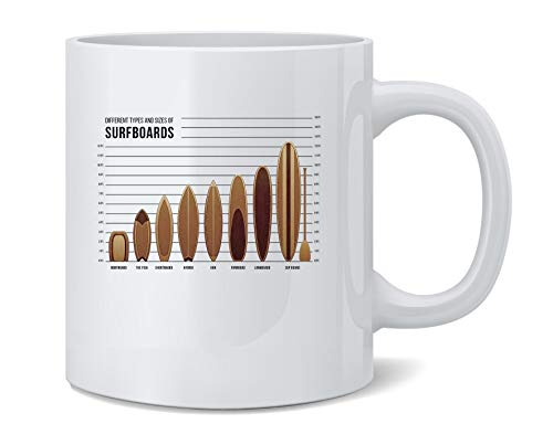 Poster Foundry Surfboards Size and Type Chart Surfer Surfing Ceramic Coffee Mug Tea Cup Fun Novelty Gift 12 oz