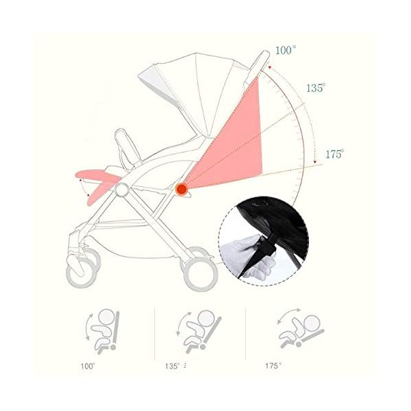 LAMTON Baby Stroller for Newborn, Stroller, Lightweight Pushchair Compact Buggy Foldable Suitable for Airplane,49x71x104cm (Color : Gray) LAMTON Adjustable handlebars for people of all heights can adjust the most comfortable push position Easy to fold, can be picked up in the trunk of the car, his parents urge him to go shopping, travel, walk, play and talk, or picnic outdoors - Quick folding system. It can be operated with one hand and folded with a lever to stand. The weight is 5.8KG and is light! 3