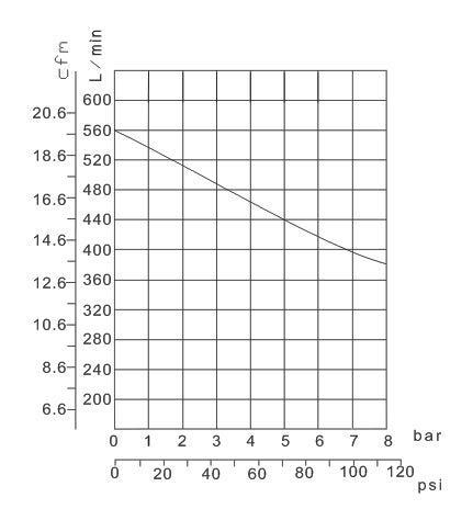 IMPLOTEX Flüsterkompressor 3000W 65dB - 5