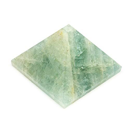 Aquamarine Pyramid
