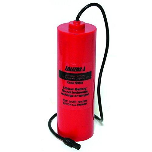 Set van 2 lithium pourlampen voor het fietsen. Batterij type AAA: D, garantie 5 aans.