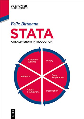 Stata: A Really Short Introduction