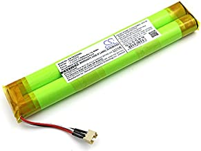 Cameron Sino Battery for TDK Life On Record A33 (2000mAh)