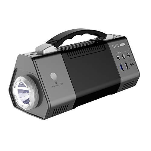 UKing Tragbarer Generator,155Wh/42000mAh Tragbare Power Station mit 220V AC 12V DC und QC 3.0/USB Anschlüssen,Aufladung über Solarpanel/Steckdose/Auto mit USB