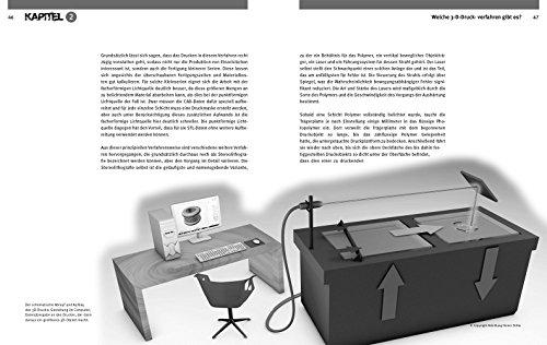 3D-Drucken für Einsteiger (Schnelleinstieg) - 6
