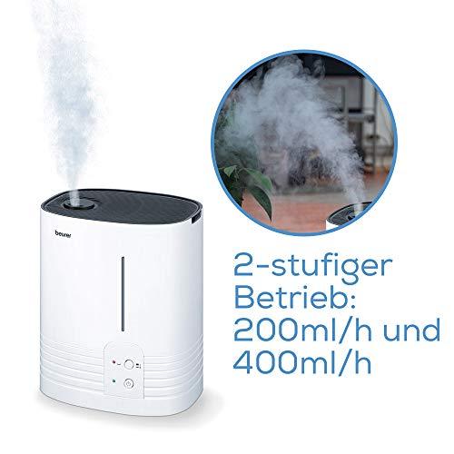 Beurer LB 55