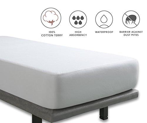 Tural - Coprimaterasso Impermeabile. Spugna 100% Cotone. Una Piazza e Mezza 120x190/200 cm - Proteggi Materasso Impermeabile