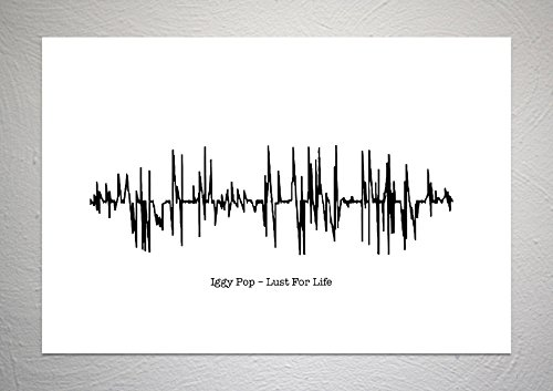 Iggy Pop – Lust For Life - Sound Wave Song Art Print - A4 formaat