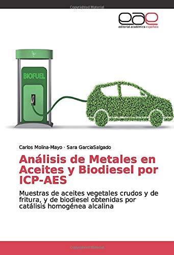 Análisis de Metales en Aceites y Biodiesel por ICP-AES: Muestras de aceites...