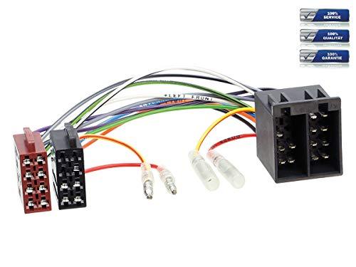 Universal-Umrüstadapter ISO-ISO Strom und Lautsprecher Klemme 15/30 drehbar