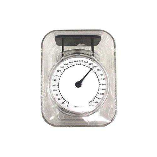 Eaxus®️ Analoge Mini Küchenwaage zum Wiegen und Messen, misst präzise von 20g - 1kg, ml, Professionelle Waage zum messen von Gewichten, Platzsparend und transparent