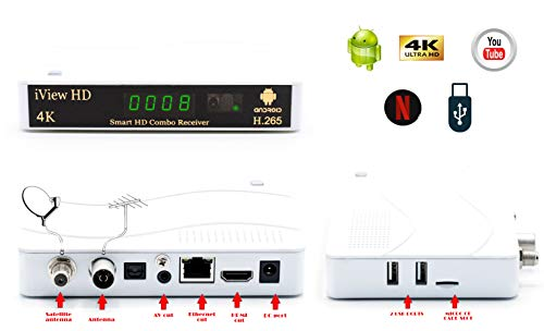 NEW Quad Core Smart TV 4K Androi...