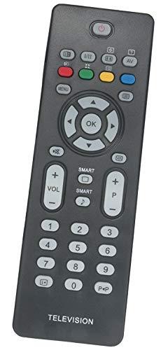 ALLIMITY RC2023601/01 Fernbedienung Ersetzen fit für Philips LED LCD TV 42PFL5322/10 42PFL5332D/37 26PFL5302D 37PFL5332D/37 47PFL7422D 52PFL9432D/79 42PFP5332D