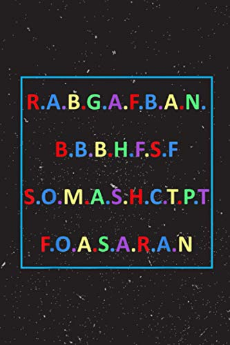 R.A.B.G.A.F.B.A.N.B.B.B.H.F.S.F S.O.M.A.S.H.C.T.P.T Daily Fitness Sheet