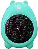 NFJ Mini Heizlüfter Heizgeräte,Heizlüfter, Energiesparend Keramik Heizlüfter,400W Heizstrahler Heizkörper Heizung Elektroheizung Schnellheizer Thermostat Und Überhitzungsschutz,Blue