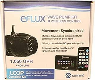 Current USA eFlux Wave Pump Kit