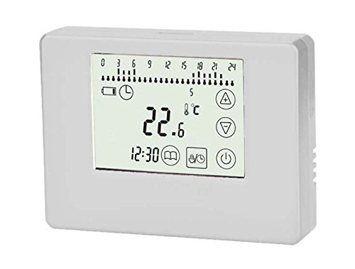 SM-PC®, Digital Funk Raumthermostat Thermostat programmierbar Touchscreen #829 Ivory/weiss