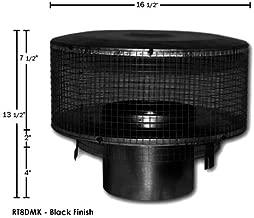Superior RT8DMK Round Top w/Mesh Screen - Black