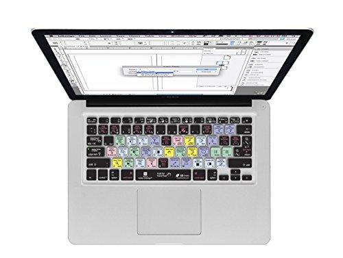 InDesign Keyboard Cover Adobe InDesign - Funda para teclado (disposición alemana, muestra...
