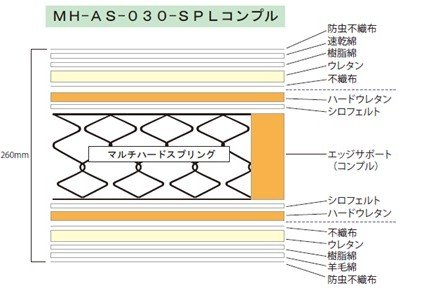 フランスベッド新マルチハードマットレスMH-AS-030-SPLコンプルオールシーズンマットレスシングルサイズ