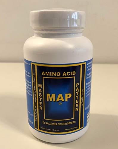Master Amino Acid Pattern -   Map Aminosäuren -