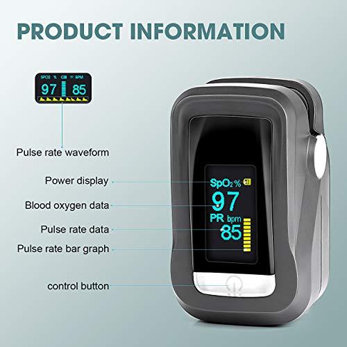 Saturimetro Da Dito, Pulsossimetro Professionale con Omnidirezionale OLED Display con Letture Immediate Ossimetro per Saturazione di Ossigeno(SpO2), Frequenza Del Polso(PR), per Adulti e Bambini