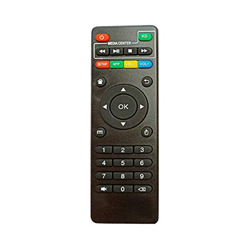 NOWON Telecomando sostitutivo Wireless per X96 X96mini X96W - Smart TV Box Android