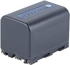 Battery Pack for Sony DCR-TRV27, DCR-TRV30 Handycam Camcorder