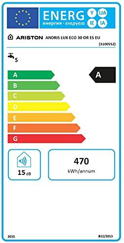 distintivo energético en termos eléctricos