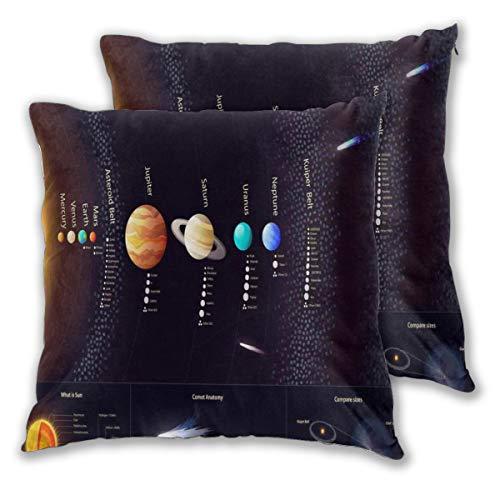 LISNIANY federe 2 Pack,Sistema Solare Dettagliato con Informazioni scientifiche Jupiter Saturn Universe Telescope,Cuscini per divani Decorativo Cuscino copricuscini Divano Caso Federa per Cuscino