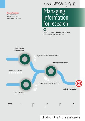 Managing information for research: Practical help in researching, writing and designing dissertation