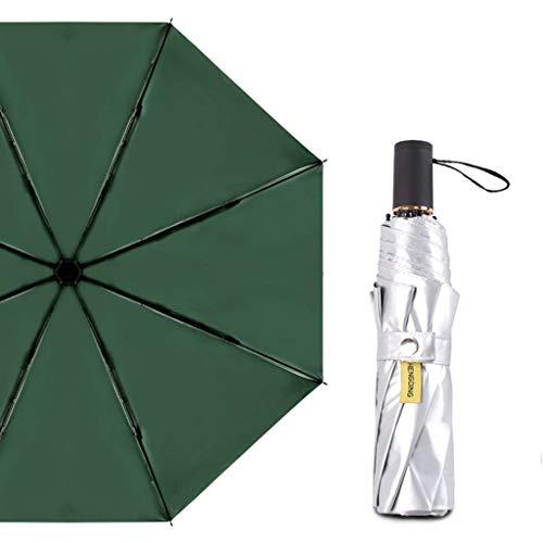 LWLGXF Regenschirm Dreifachgefalteter Titansilber-Kunststoffschirm Gesichtssonnenschutz UV-Schutzschirm Regenschirm Regenschirm mit doppeltem Verwendungszweck,F
