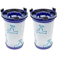 2 filtros para aspiradora Rowenta Air Force 360 RH9037, RH9038, RH9039, RH9051WO, RH9057WO, RH9086WO (equivalente a ZR009001). 15416