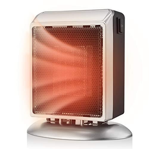 Joyhoop Mini Calefactor, 2 Modos de Calentamiento de Portátil Calefactor, 3S Calefacción y Protección contra Sobrecalentamiento Calefactor portatil.(400W y 900W Ajustar)
