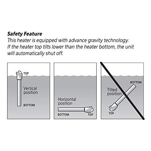 Aqueon Pro Adjustable Heater, 150W