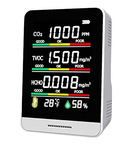 AMIGOYO 即納 二酸化炭素濃度計 CO2センサー CO2マネージャー co2濃度計 ホルムアルデヒド 測定器 CO2/TVOC/HCHO 空気品質モニター 温湿度センサー 空気質検知器 温度計 USB充電 携帯便利