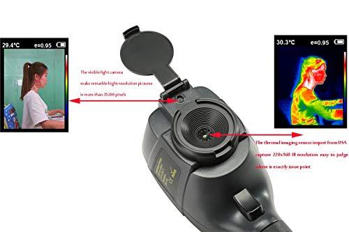 260x 160la resolución de infrarrojos por infrarrojos Sensor térmico, HTI...