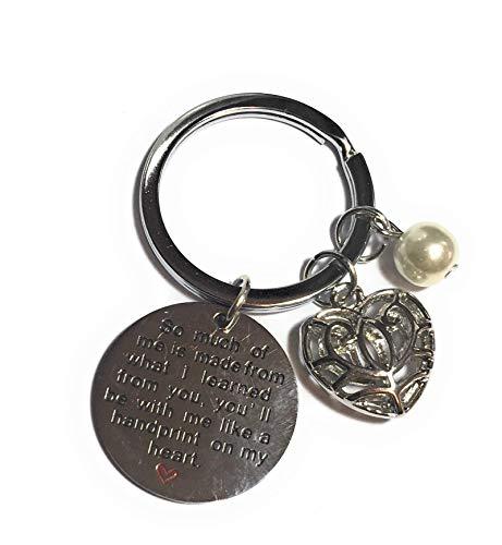 FizzyButton geschenken zo veel van wat ik geleerd van u roestvrij staal disc sleutelhanger handtas bedeltje met turquoise geschenkdoos