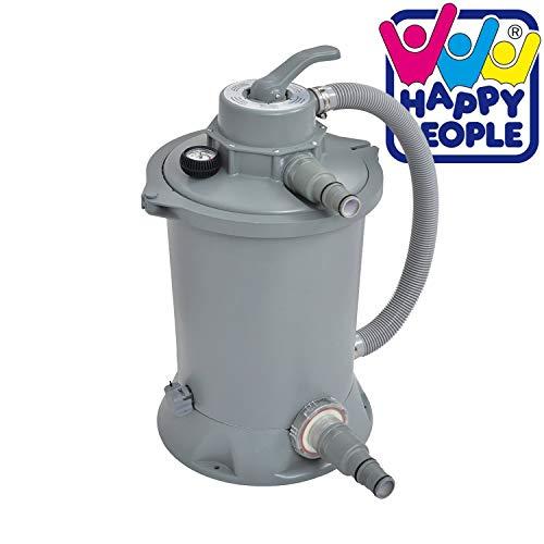 Happy People Sandfilteranlage 3.785 l/h 77530 Pumpe Sandfilter für Pool Schwimmbad