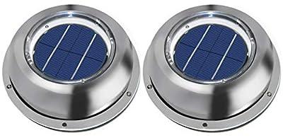 ECO-WORTHY 3000 CFM Solar Attic Fan PV Solar Panel Kit for Your House, Gabel Vent, Garage or RV