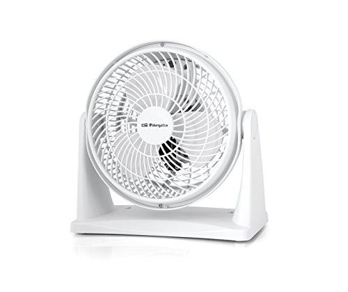 Orbegozo BF 0128 - Ventilador box fan 2 en 1, sobremesa y pared, 2 velocidades, cabezal orientable, aspas 23 cm, 23 W, blanco
