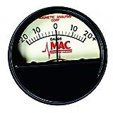 Magnetism Detector